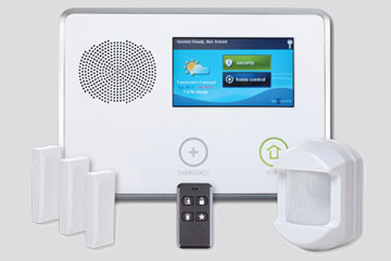 Security Systems for Home